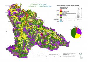 Montaña central usos del suelo
