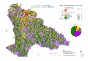 Montaña central usos SIGPAC