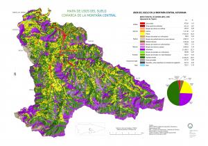 Montaña central usos del suelo MFE